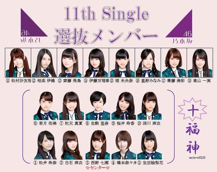 Nogizaka46 11th Senbatsu Report - A-to-J Connections